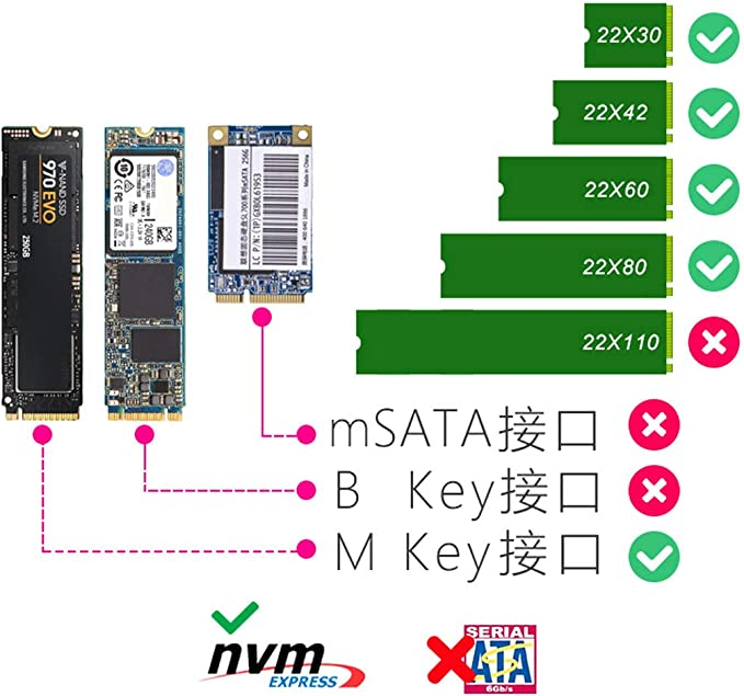 XT-XINTE NVMe PCIE USB3.1 Recinto HDD M.2 a USB Tipo C 3.1 M Llave ...