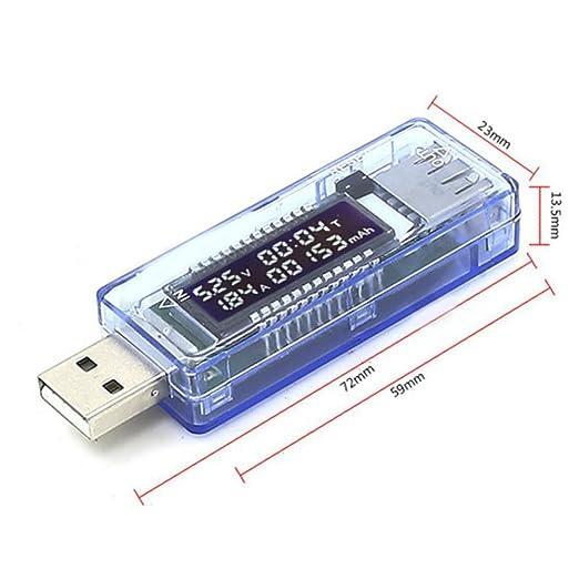 Review Mercu USB 2.0 Multi