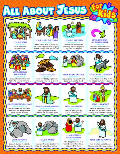 Carson Dellosa Christian All about Jesus for Kids Chart (Sunday School Decorations)