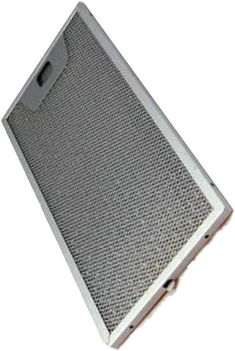Roblin - Filtro metálico antigrasa para campana extractora: Amazon.es: Grandes electrodomésticos