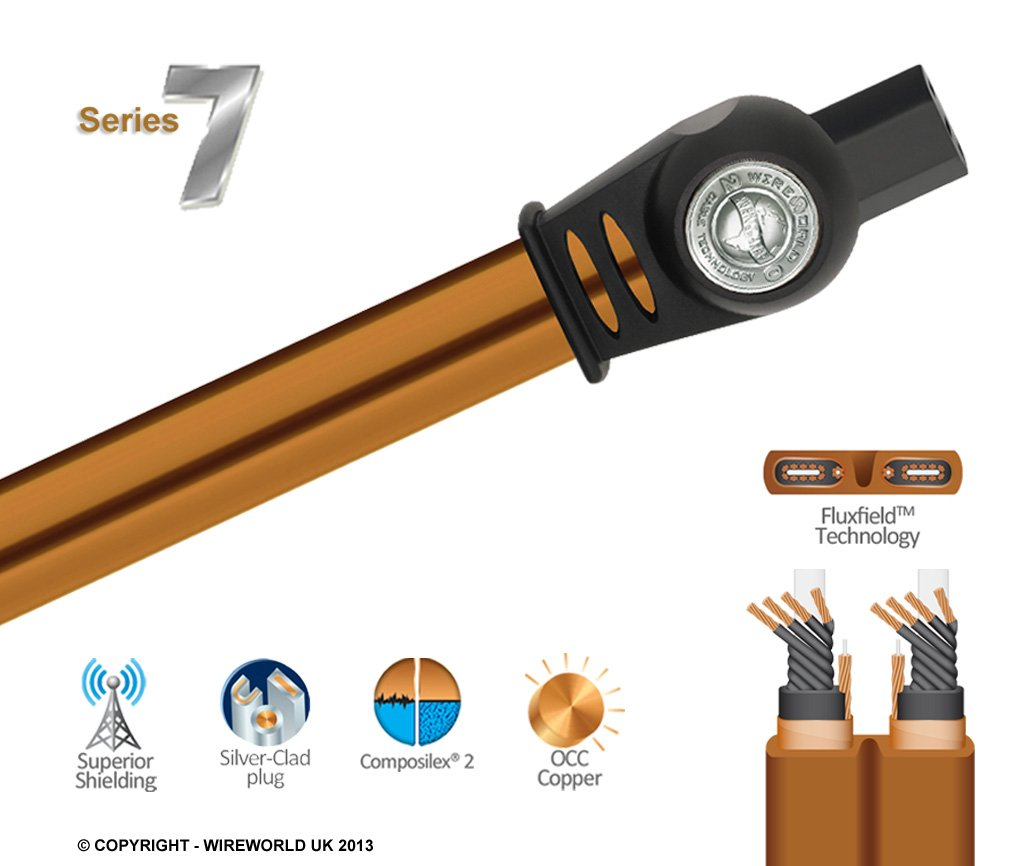 Wireworld Electra 7 Mains Power Cable - 1.0M - Award Winning ...