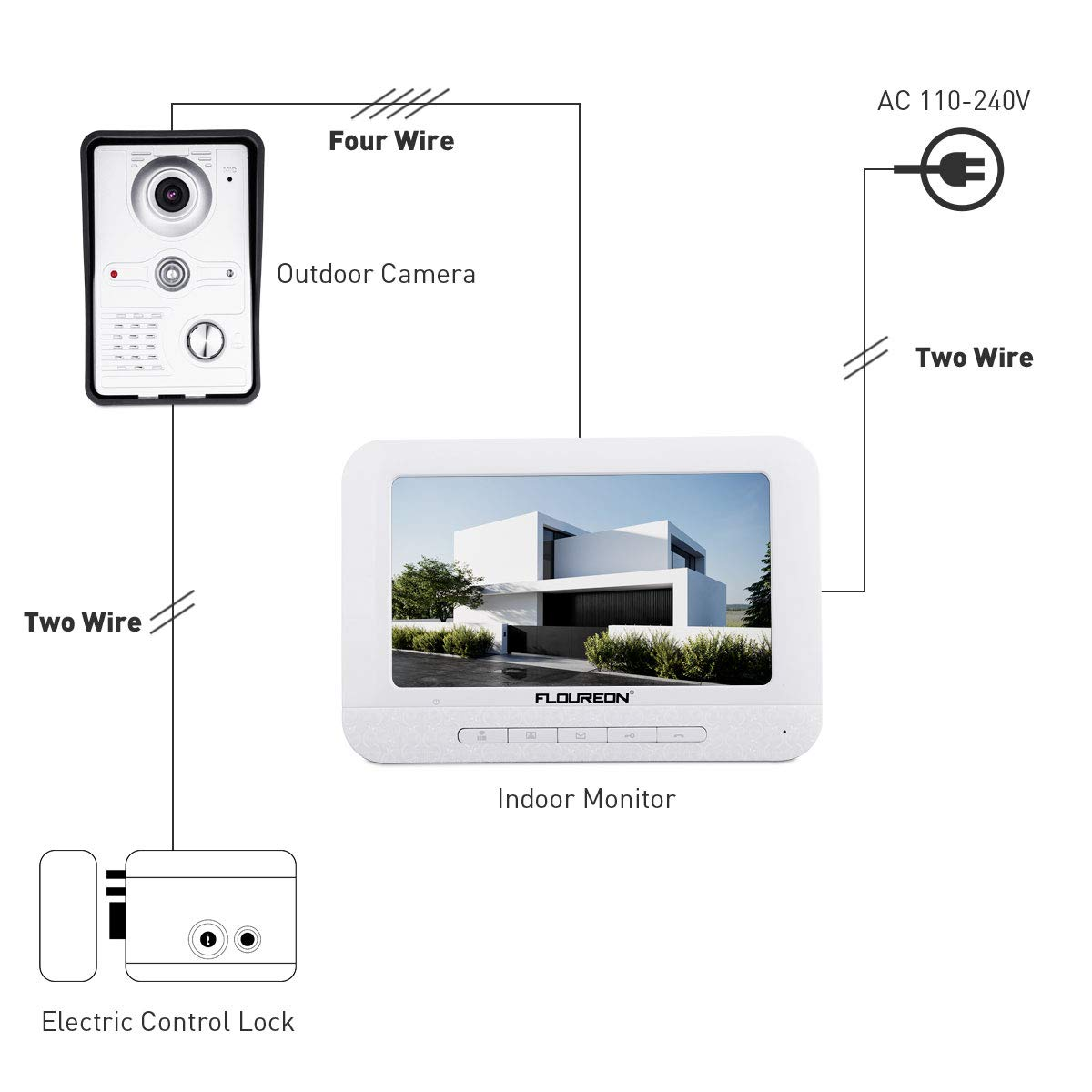 Floureon Video Doorbell Interphone Security Intercom System With 7 Tft Lcd Monitor Wiring Inch Colour And Ir