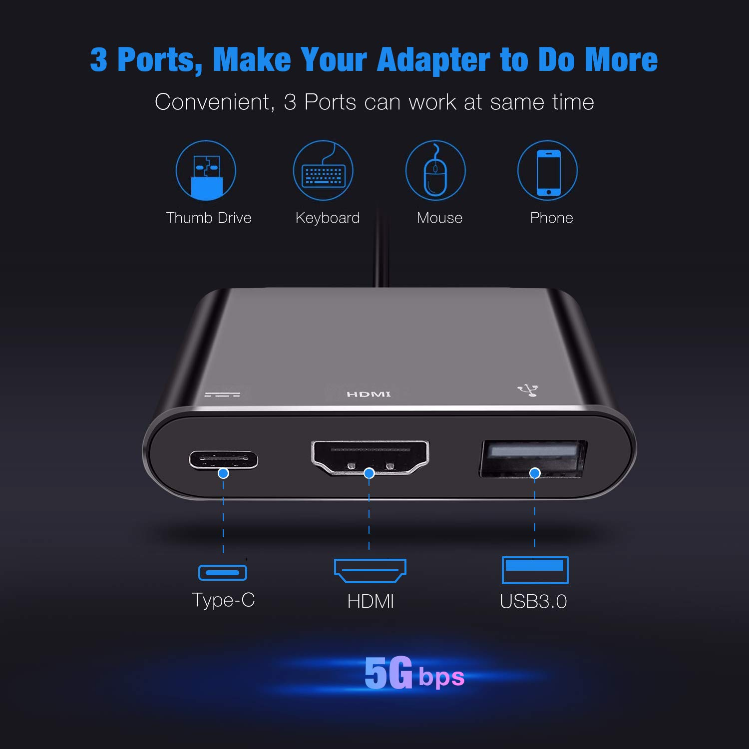 HDMI Type C Hub Adapter for Nintendo Switch,1080P USB C HDMI Converter Cable for Nintendo Switch - Support Macbook Pro/Samsung Galaxy S8 Plus/Google Pixel (Black)