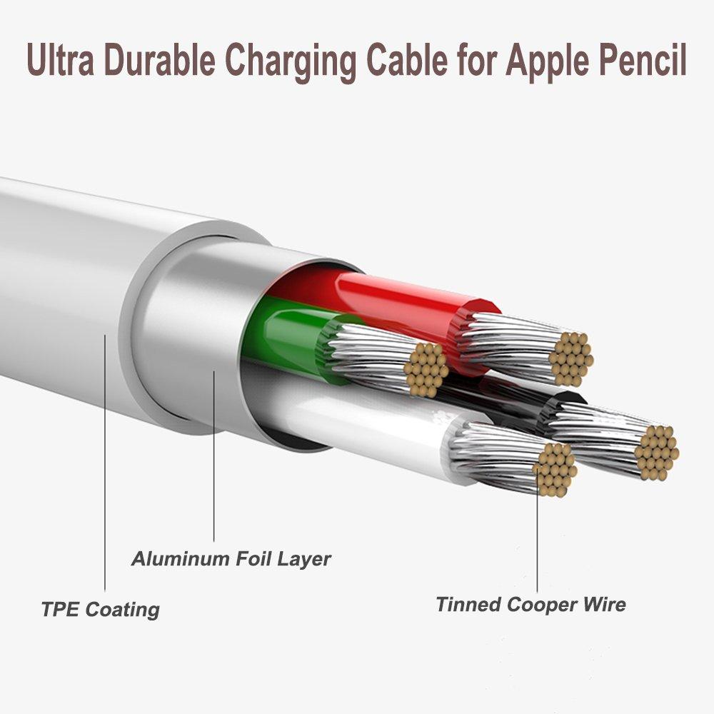 Niedlich Möglichkeiten Kabel Mit Einem Bleistift Zu Verbinden ...