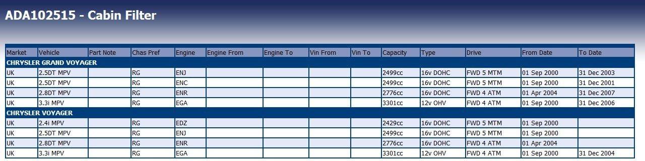 Blue Print Ada102515 Aktivkohlefilter Innenraumfilter 1 Stück Auto