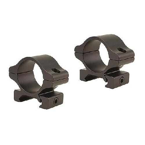 Leupold Rifleman Detachable See-Thru High Rings