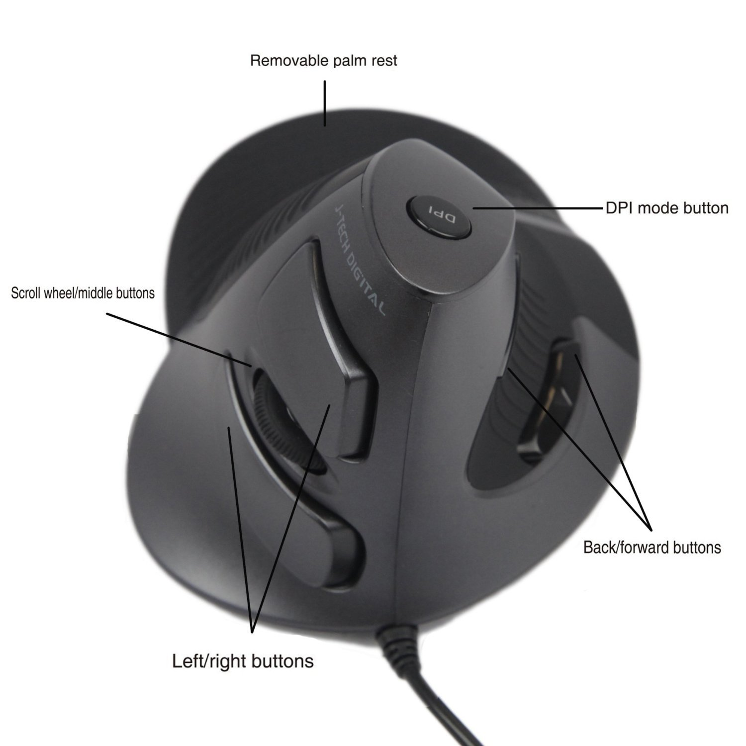 JTech Digital Scroll Endurance Wired Mouse Ergonomic Vertical USB Mouse with Adjustable Sensitivity