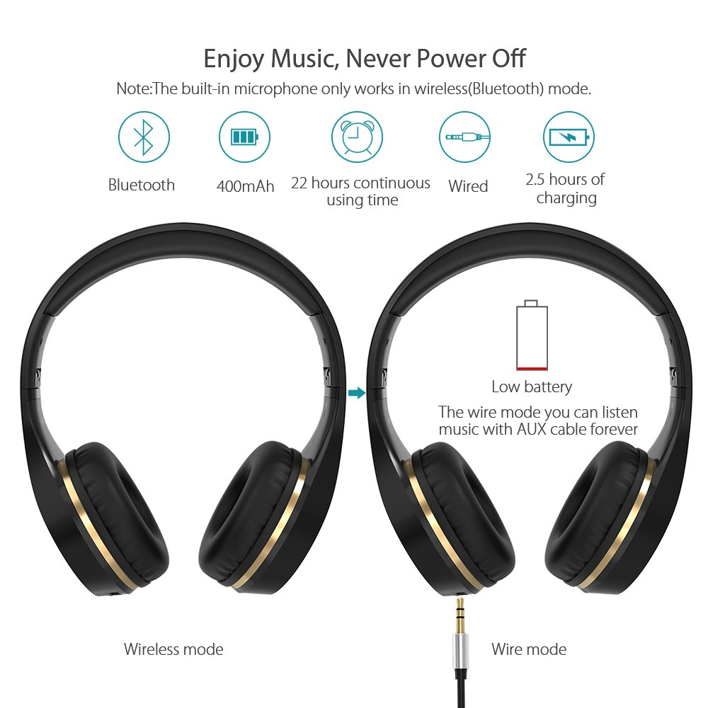 Bluetooth Headphones Wired and Wireless Headphones Wireless Headset LED Foldable Headsets Over Ear Hi-Fi Stereo Earphones with Microphone