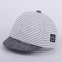 Baby Infant Boys Girls Summer Striped Baseball Cap Hat Children Snapback Cap Breathable Mesh Hat