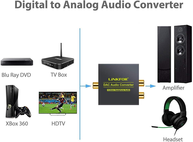 LiNKFOR DAC Convertidor de Audio Digital a Analógico Conversor de Coaxial Optico a Audio Analógico RCA L/R Adaptor de Audio con Cable Optical, 3.5mm Salidad de Auricurales para HDTV Blu-Ray DVD Sky