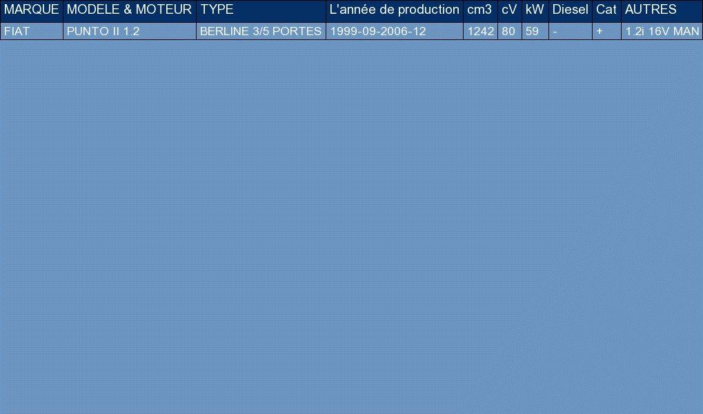 pour PUNTO II 1.2 HATCHBACK 80hp 1999-2006 ETS-EXHAUST 389 Silenziatore marmitta Centrale