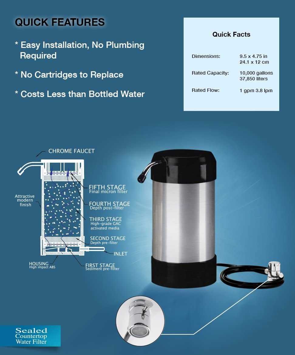 CleanWater4Less® Countertop Water Filter Details of  the 5 stages of filtration.
