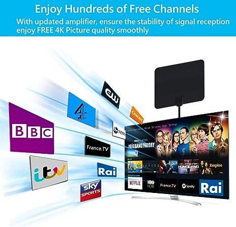 Antena de TV, TELEV Antena HDTV 60 Millas de Alcance Antena TV Digital para Interiores con Amplificador de Señal de Amplificador Desmontable y Cable Coaxial de 16.5FT, Compatible con VHF/UHF/FM: Amazon.es: Electrónica