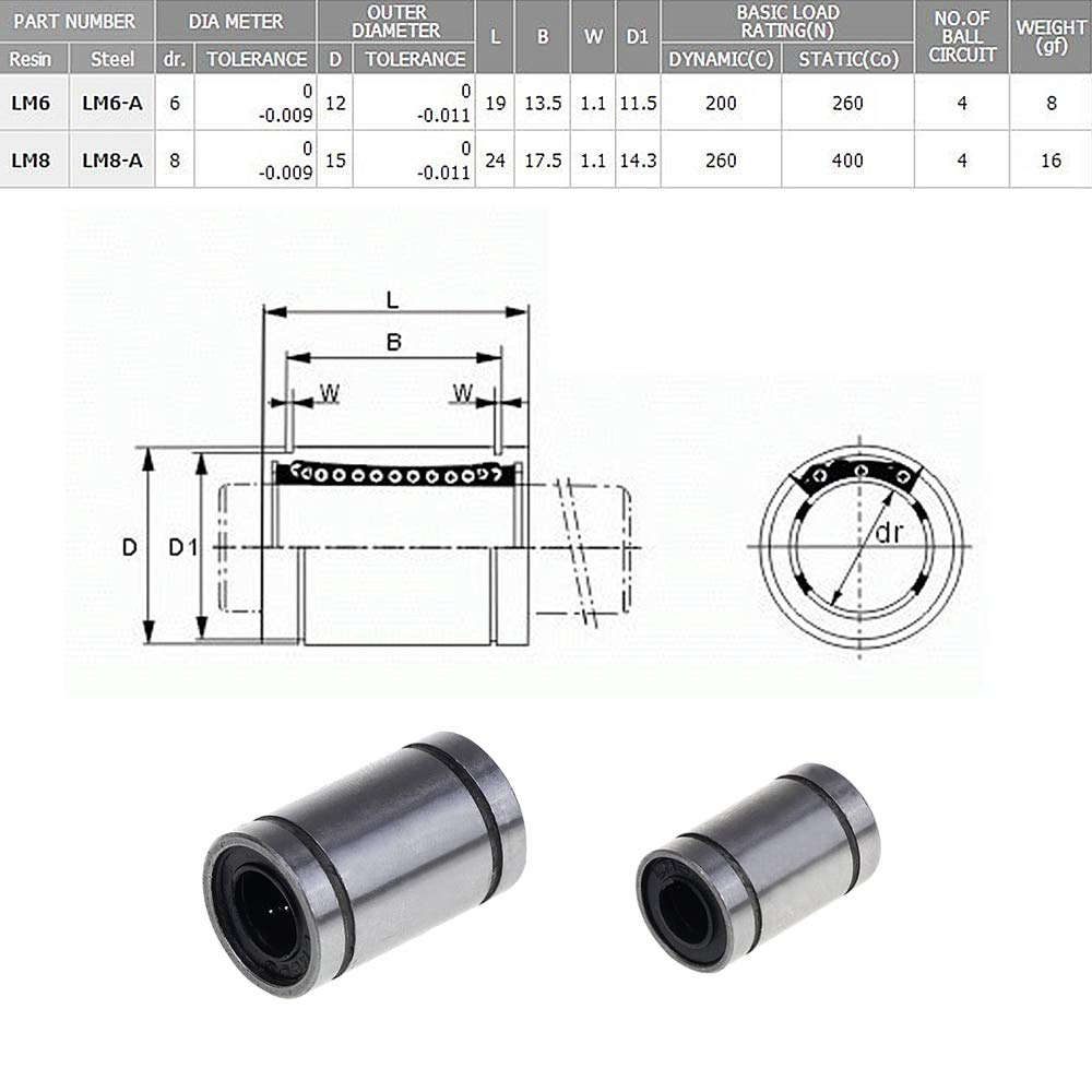 Linear Ball Bearing Bushing Lm8uu Lm6uu For 3d Printer Carbon Chromium Bearing Steel Size Lm6uu Amazon Ca Industrial Scientific