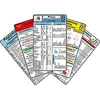 Arztpraxis Karten-Set - praktisches Set mit Laborwerten, Medikamenten-Haltbarkeit, Reanimation, EKG Auswertung & med. Abkürzungen