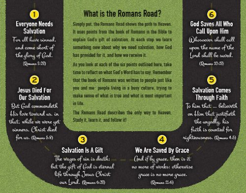 graphic about Romans Road Kjv Printable identified as The Romans Highway (Gospel Tract, Packet of 100, KJV)