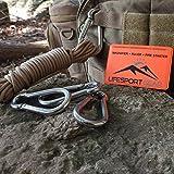 Lifesport Gear Fresnel Lens Pocket Magnifier Credit