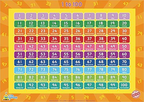 Little Wigwam 1 to 100 Chart