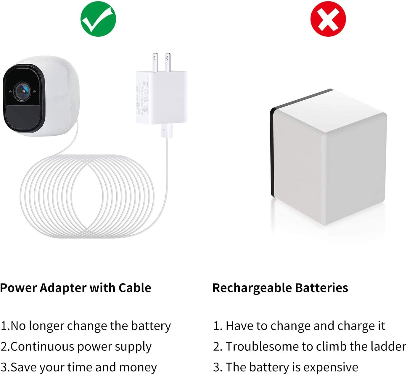 Continuously Charging Arlo Pro and Arlo Pro 2 3Pack, White No Need to Change The Batteries ALERTCAM Power Adapter for Arlo with 16.4Ft//5M Weatherproof USB Cable