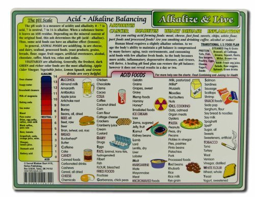 Food Alkaline (Helion Communications Alkalize & Live Reference Charts)