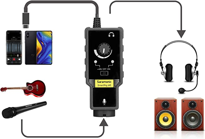 Microphone Preamp for USB-C Smartphone, Saramonic XLR & 3.5mm Mic Mixer + Guitar Audio Interface for Type-C Devices Samsung Galaxy Note 9 8 S8 Huawei LG Android Smartphone Pad Tablet Youtube Vlog