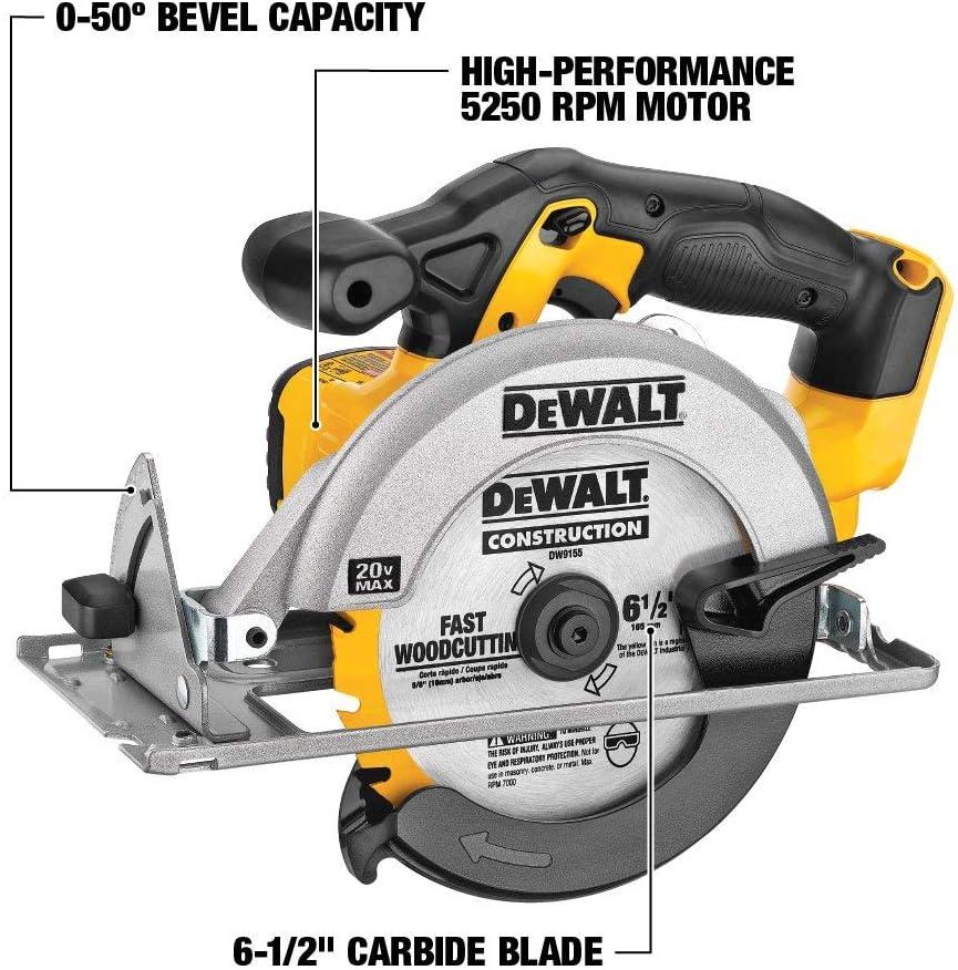DeWalt 20V Max Cordless 5-tool Drill Combo Kit