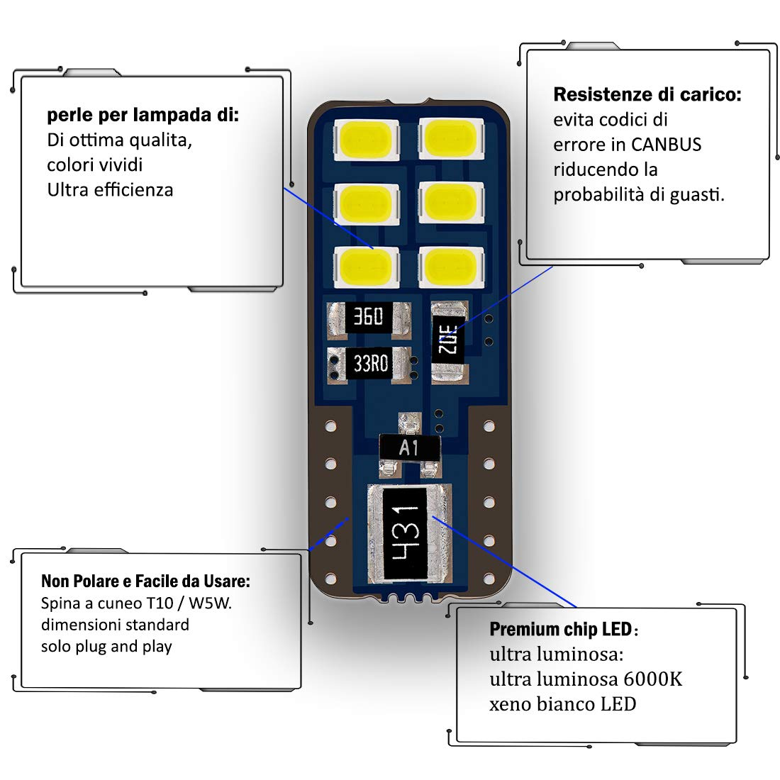 XELORD T10 W5W LED CANBUS no error cuneo lampadine 194 168 6000K Bianco 12V Per Auto Interni Luce Targa Luce di Posizione, Luce di Indicatore Laterale Replacement,4 Pezzi