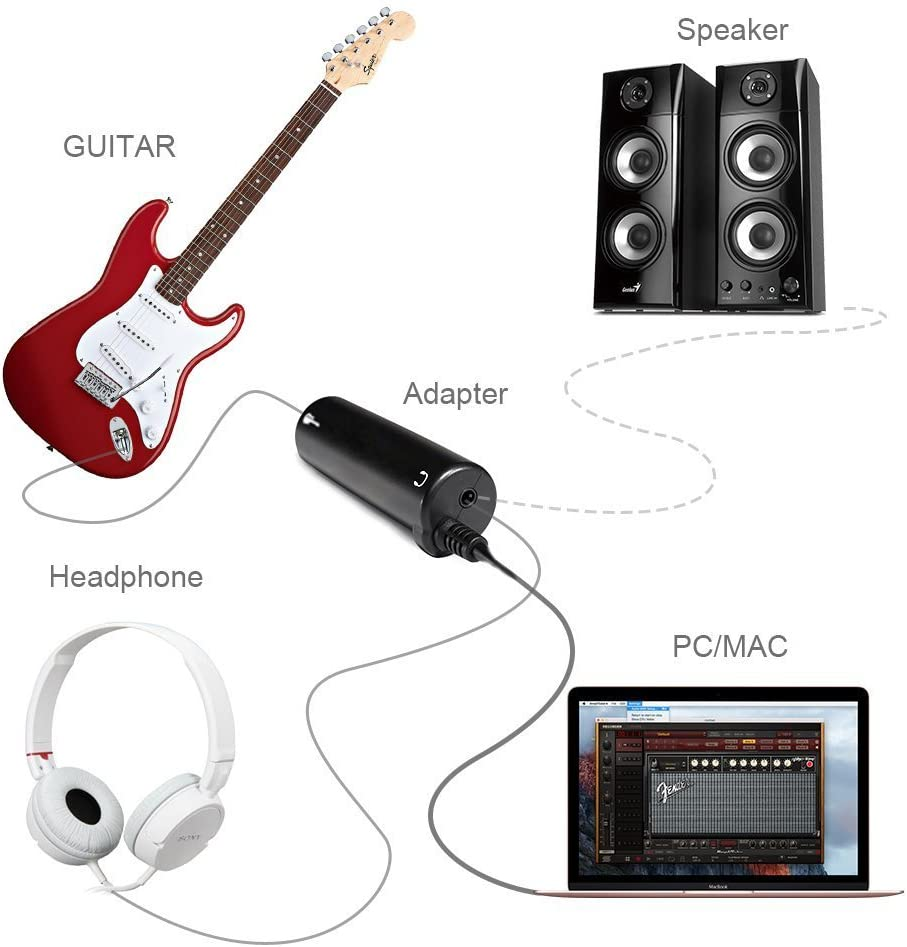 Guitarra Interface Conversor Adaptador para Iphone /Ipod/Ipad ...