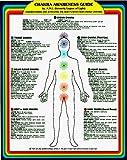 Chakra Awareness Guide