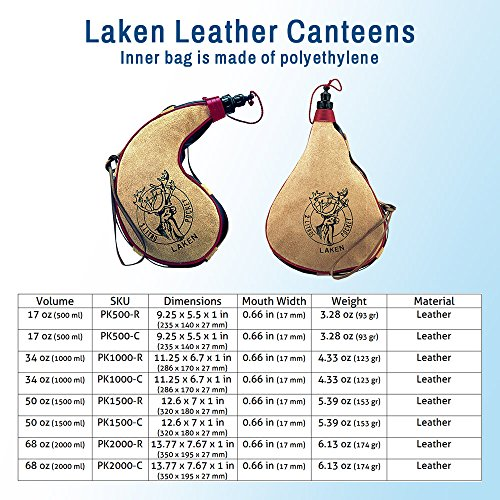 The 8 best canteens leather
