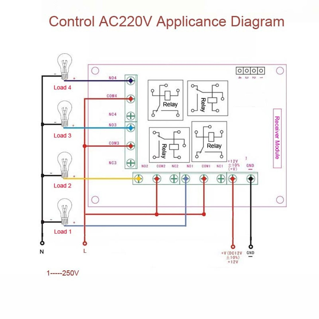 Lejin DC 12V 24V 4 Channel Relay 10A wireless remote control switch relay wireless rf 4ch electric curtain motor control switch