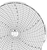 Graphic Controls Circular Chart C425, 24