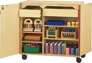 product image for Jonti-Craft 9511JC Mega Supply Cabinet