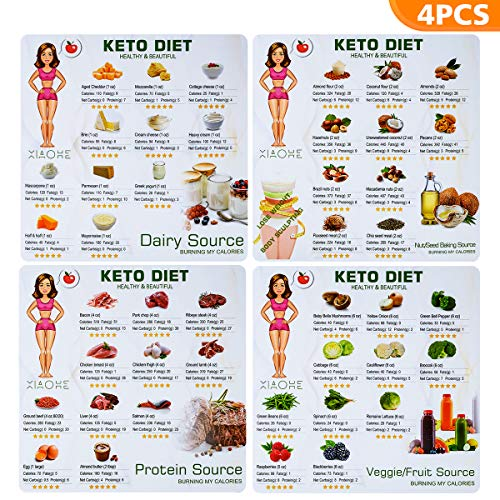 Top 9 Diet Refrigerator Magnets