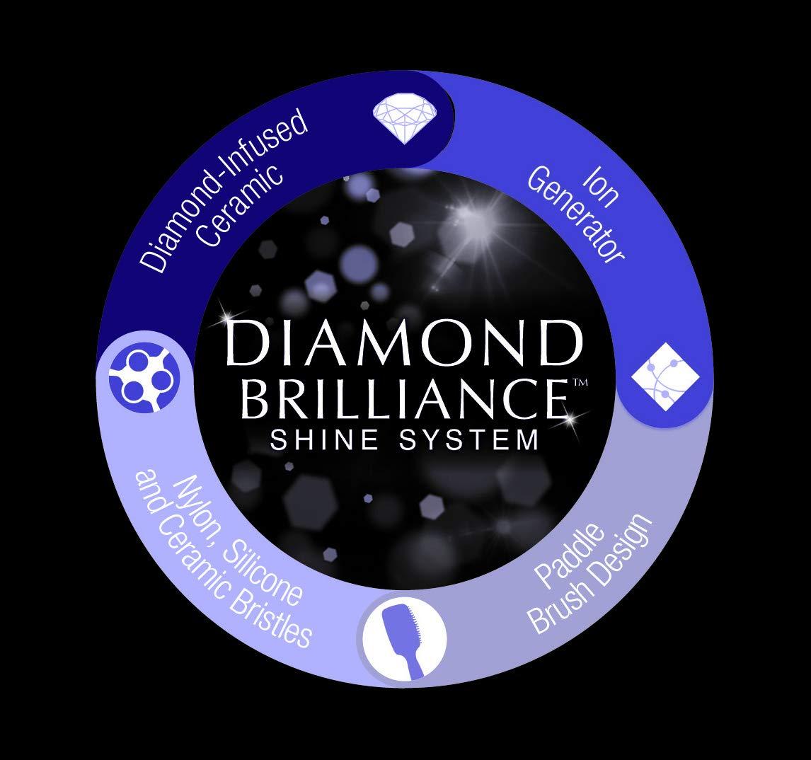 INFINITIPRO BY CONAIR Diamond-Infused Ceramic Smoothing Hot Brush/Straightening Brush; Black by Conair (Image #4)