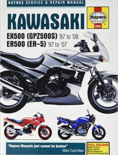 Kawasaki EX500 87 to 08 ER500 97 to 07