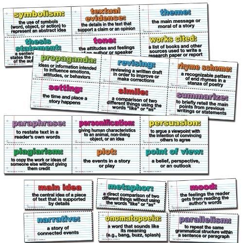 Language Arts Bulletin Board (Carson Dellosa Mark Twain English Language Arts Domain Bulletin Board Set (410085))