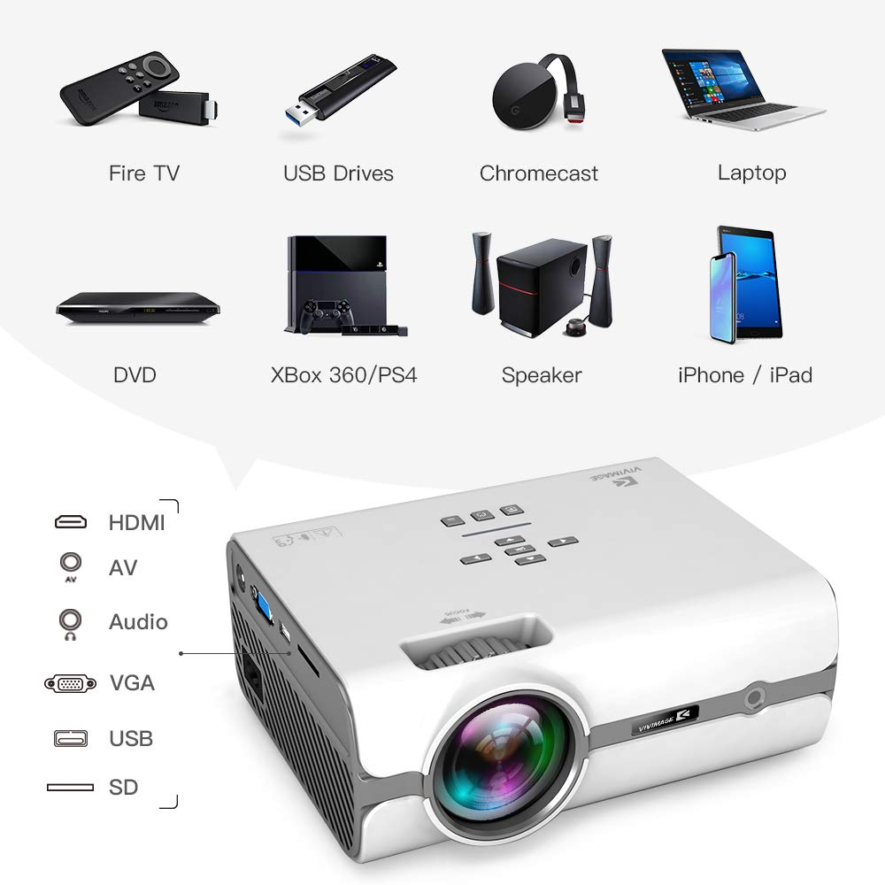 ViviMage C460 Mini Movie Projector, 2500 Lux 1080p Supported, Portable Home Cinema Indoor/Outdoor Use Compatible iPhone/PC/DVD/Fire TV Stick/Video Games by VIVIMAGE (Image #3)