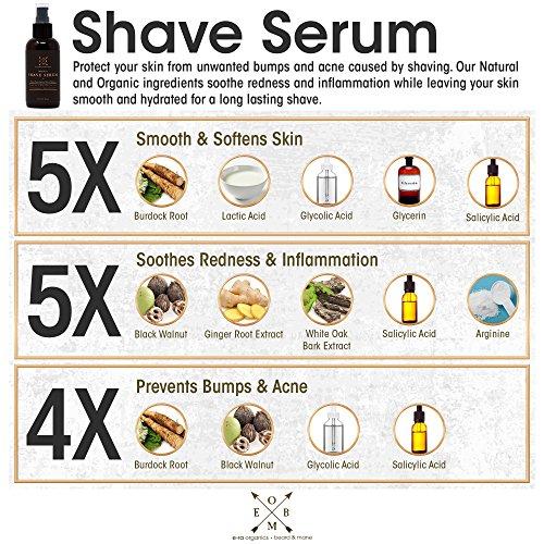 Natural Organic Treatment For Razor Bumps
