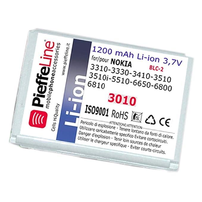 hd8653 hd8654 Frantoio COMPLETO PER Philips hd8649 hd8650 hd8651