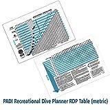 Recreational Dive Planner RDP Dive Table (metric)