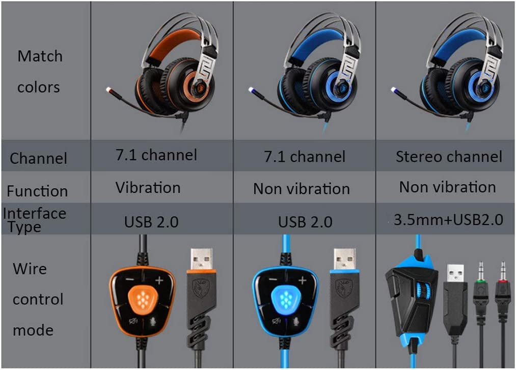Color : Black+Blue, Size : USB HUANGDA Gaming Headset Gaming Headset Headset 7.1 Channel Computer E-Sports Headset with Mai Microphone Headphones PC