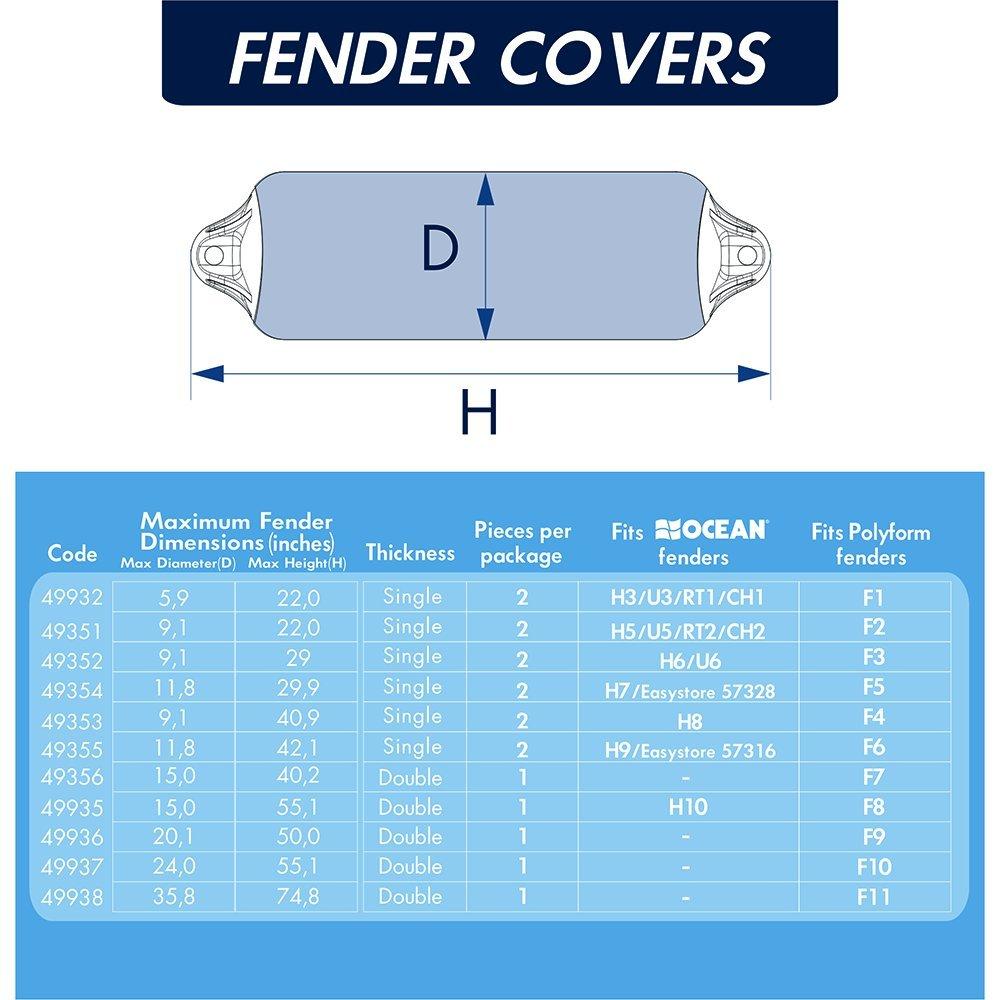 5.9 x 22 Lalizas 49932 Ocean Fenders Cover Navy Blue