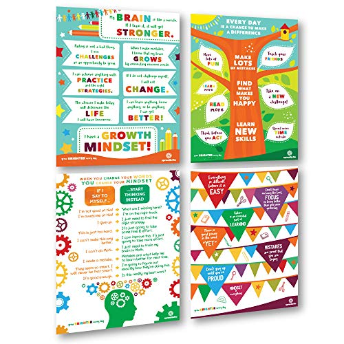Sproutbrite Classroom Decoration Growth Mindset Poster Pack - Educational, Motivational and Inspiration for Teacher and Students -