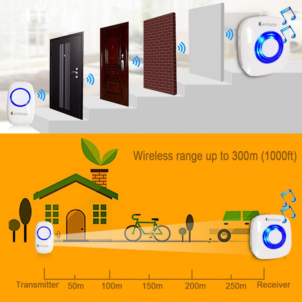 Portable Wireless Doorbell Ring Pager Push Button Remote Ring Bell Loud for Hearing Impaired Home Door Chime 1000ft Long Range Distance 52 Chord Music White by Guestway (Image #2)