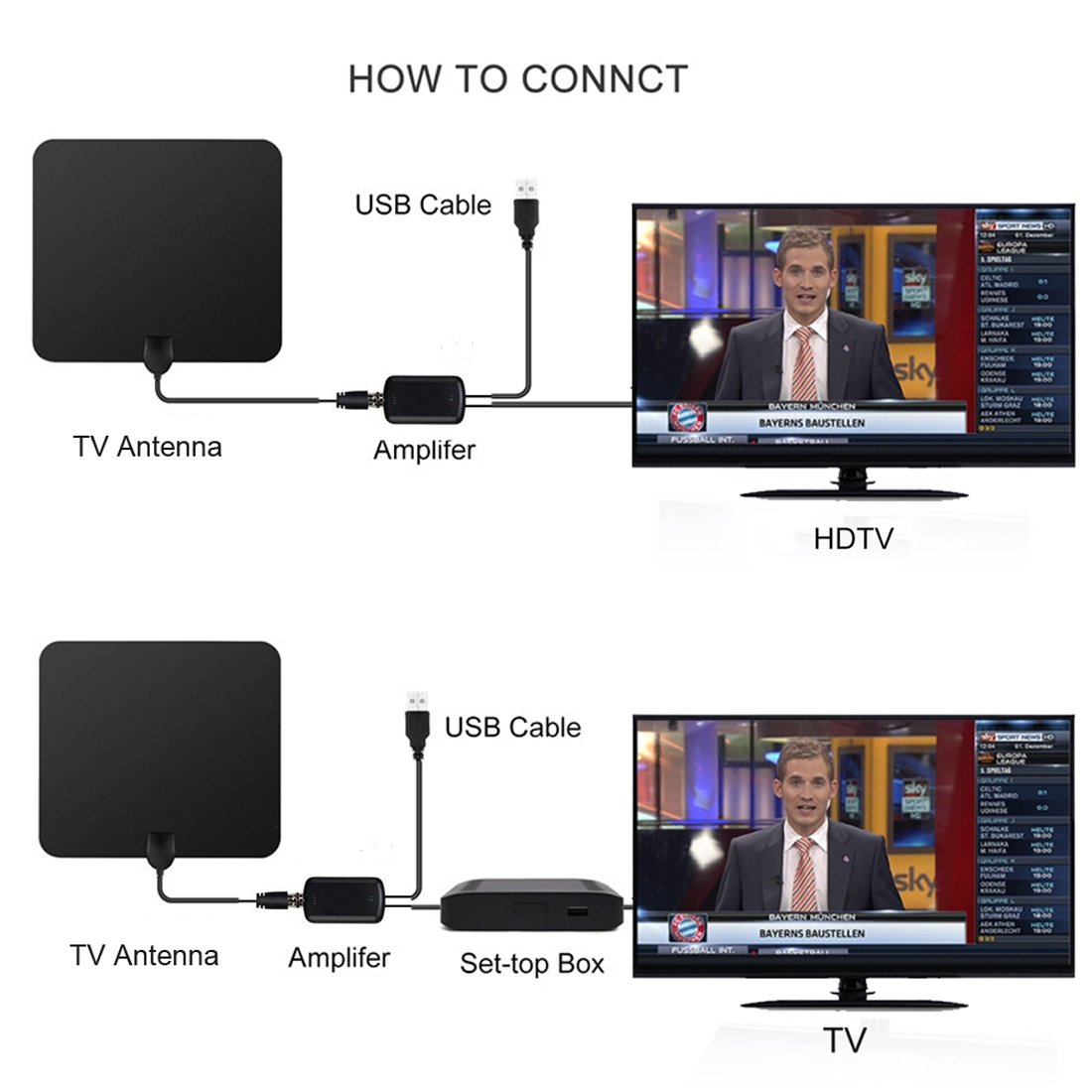 Antena TV Interior Negro Digital HDTV Antena Portatil para DVB-T TDT versi/ón 2018 Antena Interior TDT 60 Millas con Amplificador de Se/ñal y Cable Coaxial DE 13.2 FT