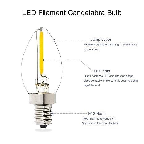 GrowtherHome Vintage Edison Bombilla LED Bombilla de filamento con E14 Base de candelabros 1W 75 Lumen