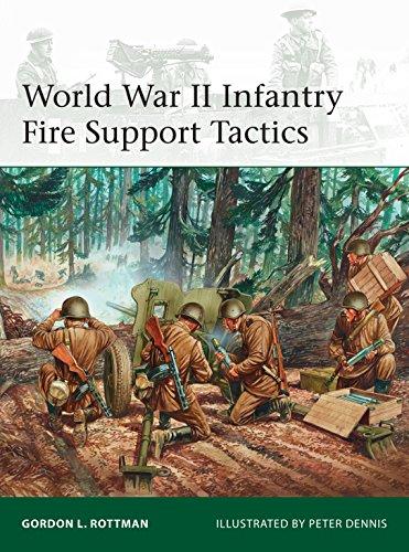 //ONLINE\\ World War II Infantry Fire Support Tactics (Elite). polemico tracks Comenzo factors experts Standard files lugares