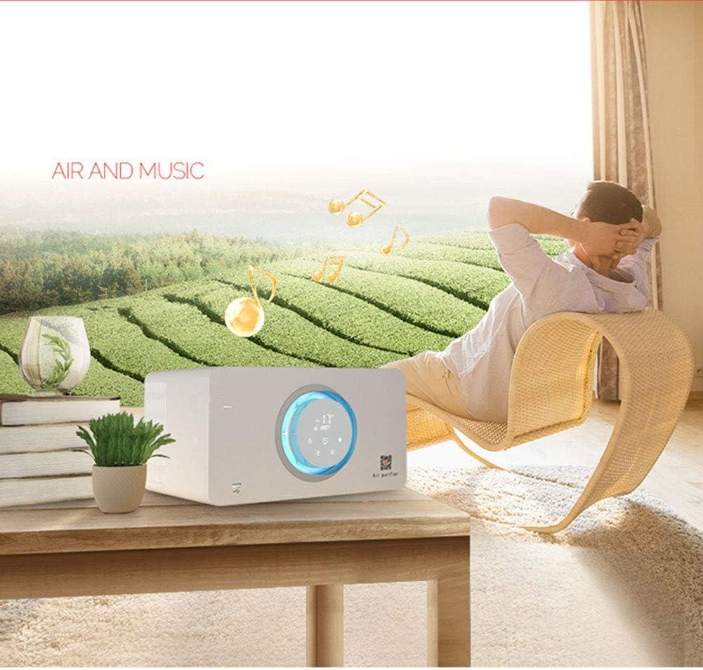 Purificador de aire, generador inteligente de iones negativos de ...