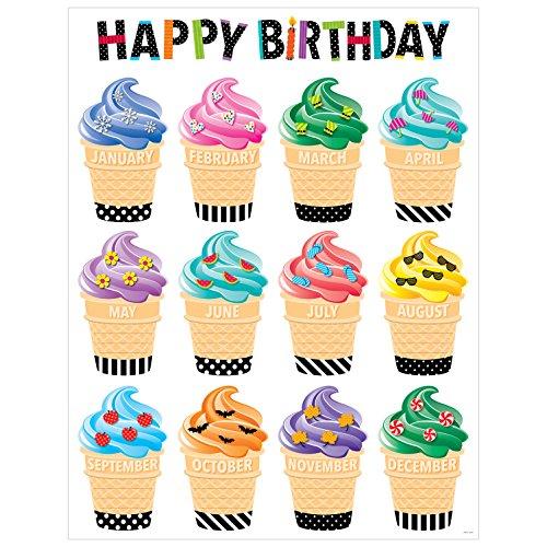 Creative Teaching Press Wall Chart Bold & Bright Happy Birthday (2847)